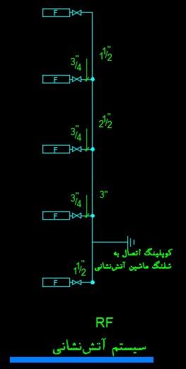 نقشه تاسیسات مکانیکی آپارتمان مسکونی 4 طبقه